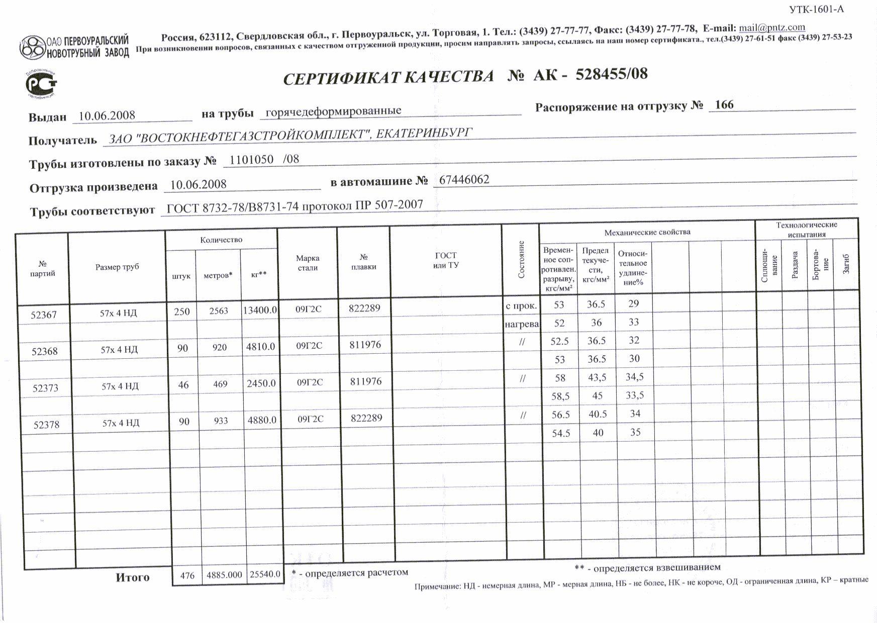 Сертификат на трубу электросварную 57х4 гост 8732-78 требования исо 9001-2001 казахстан